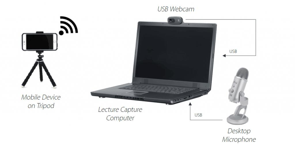 Capture lecture audio